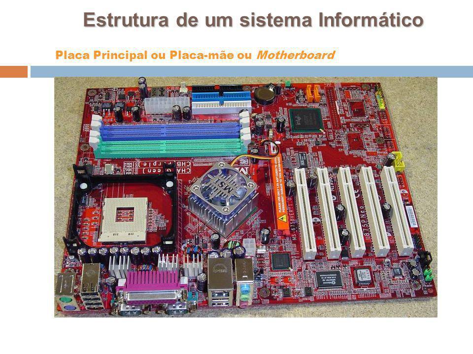 15 Placa Principal ou Placa-mãe ou Motherboard Estrutura de um sistema Informático