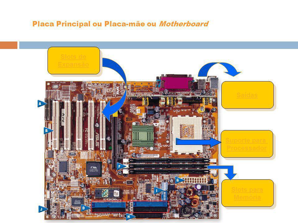 Placa Principal ou Placa-mãe ou Motherboard Slots para Memória Slots para Memória Suporte para Processador Suporte para Processador Saídas Slots de Ex