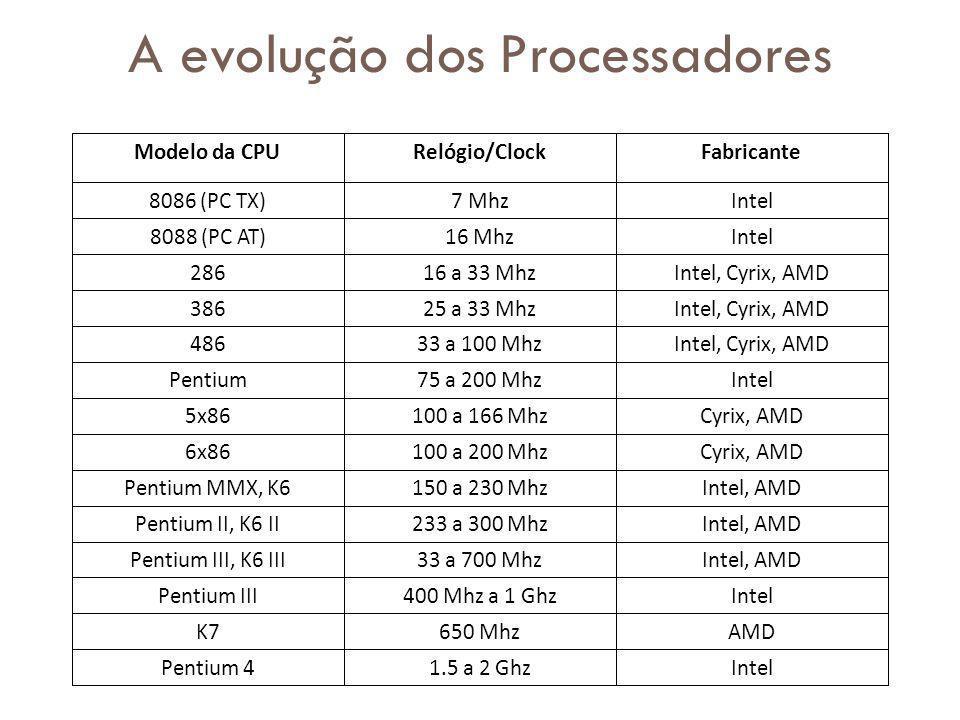 18 A evolução dos Processadores Intel1.5 a 2 GhzPentium 4 AMD650 MhzK7 Intel400 Mhz a 1 GhzPentium III Intel, AMD33 a 700 MhzPentium III, K6 III Intel