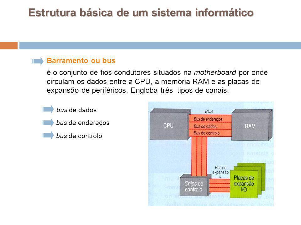 23 Barramento ou bus é o conjunto de fios condutores situados na motherboard por onde circulam os dados entre a CPU, a memória RAM e as placas de expa
