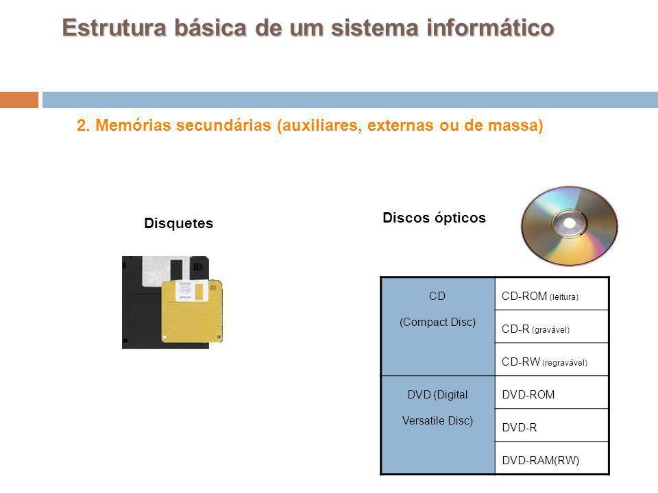 26 2. Memórias secundárias (auxiliares, externas ou de massa) Estrutura básica de um sistema informático Disquetes Discos ópticos CD (Compact Disc) CD