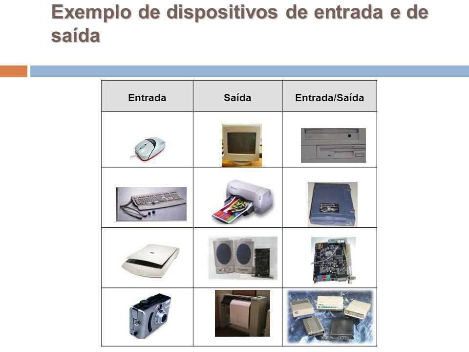 32 EntradaSaídaEntrada/Saída Exemplo de dispositivos de entrada e de saída