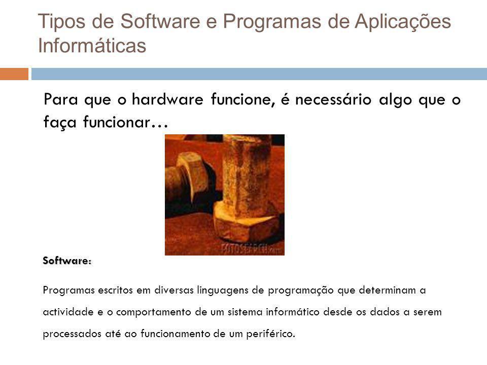 Tipos de Software e Programas de Aplicações Informáticas Software: Programas escritos em diversas linguagens de programação que determinam a actividad
