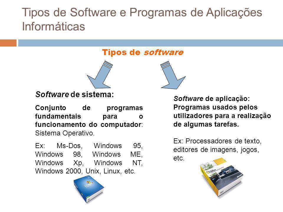 34 Software de aplicação: Programas usados pelos utilizadores para a realização de algumas tarefas. Ex: Processadores de texto, editores de imagens, j