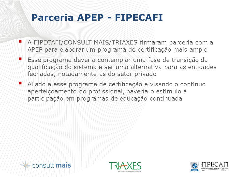 Parceria APEP - FIPECAFI  A FIPECAFI/CONSULT MAIS/TRIAXES firmaram parceria com a APEP para elaborar um programa de certificação mais amplo  Esse pr