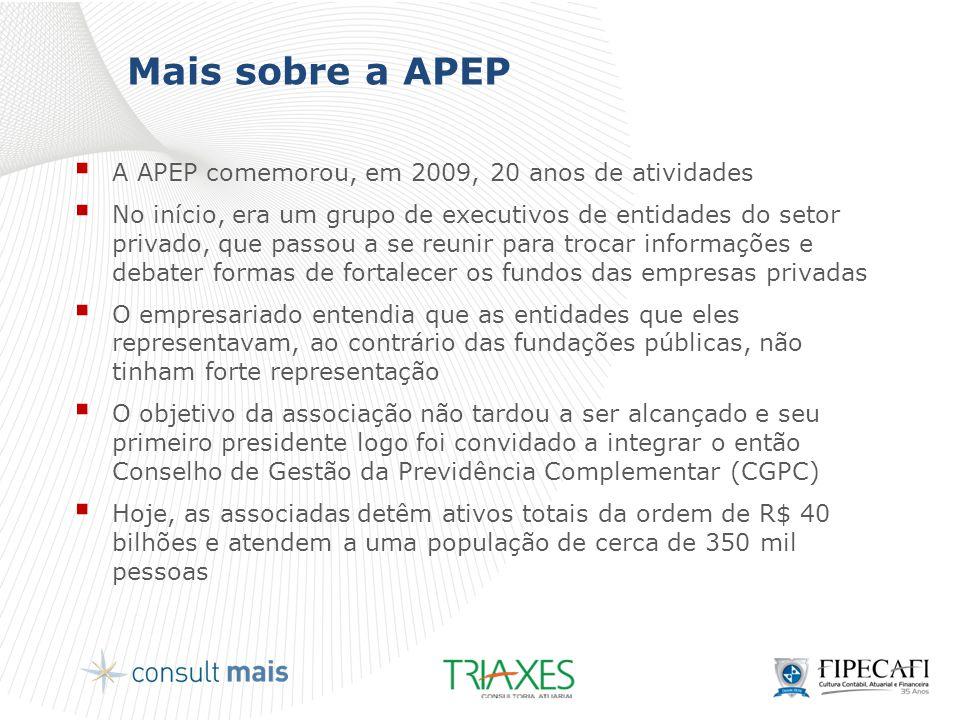 Mais sobre a APEP  A APEP comemorou, em 2009, 20 anos de atividades  No início, era um grupo de executivos de entidades do setor privado, que passou