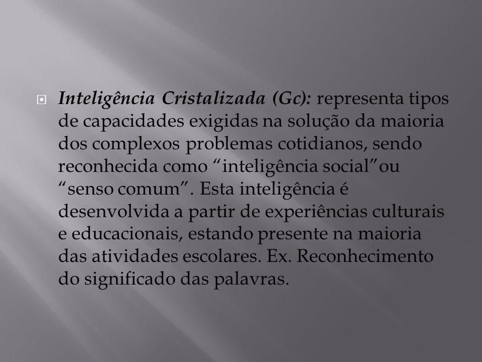  Inteligência Cristalizada (Gc): representa tipos de capacidades exigidas na solução da maioria dos complexos problemas cotidianos, sendo reconhecida