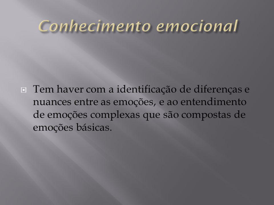  Tem haver com a identificação de diferenças e nuances entre as emoções, e ao entendimento de emoções complexas que são compostas de emoções básicas.