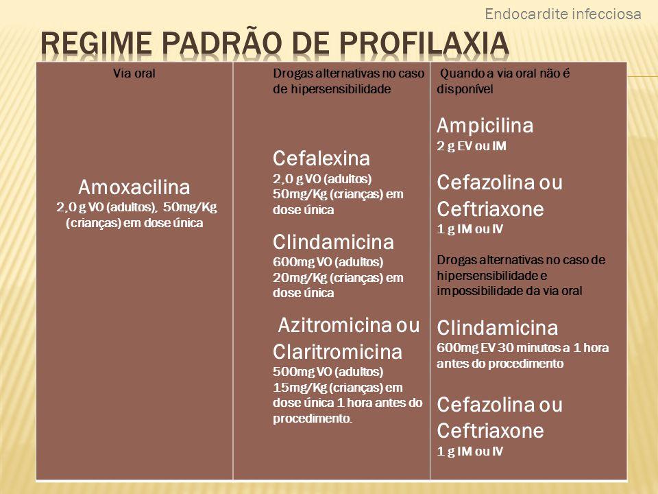 Via oral Amoxacilina 2,0 g VO (adultos), 50mg/Kg (crianças) em dose única Drogas alternativas no caso de hipersensibilidade Cefalexina 2,0 g VO (adult