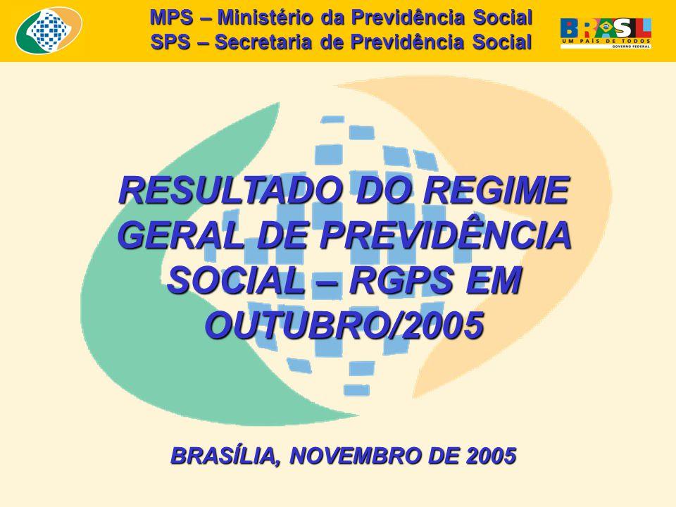 MPS – Ministério da Previdência Social SPS – Secretaria de Previdência Social RESULTADO DO REGIME GERAL DE PREVIDÊNCIA SOCIAL – RGPS EM OUTUBRO/2005 BRASÍLIA, NOVEMBRO DE 2005