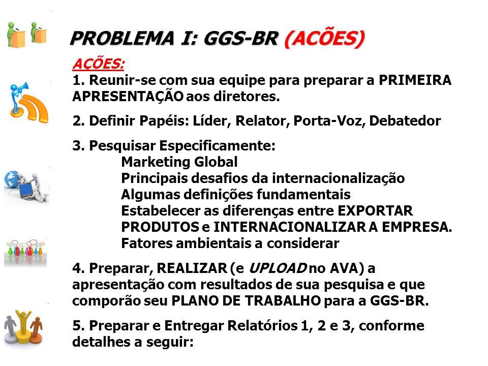 PROBLEMA I: GGS-BR (ACÕES) AÇÕES: 1.