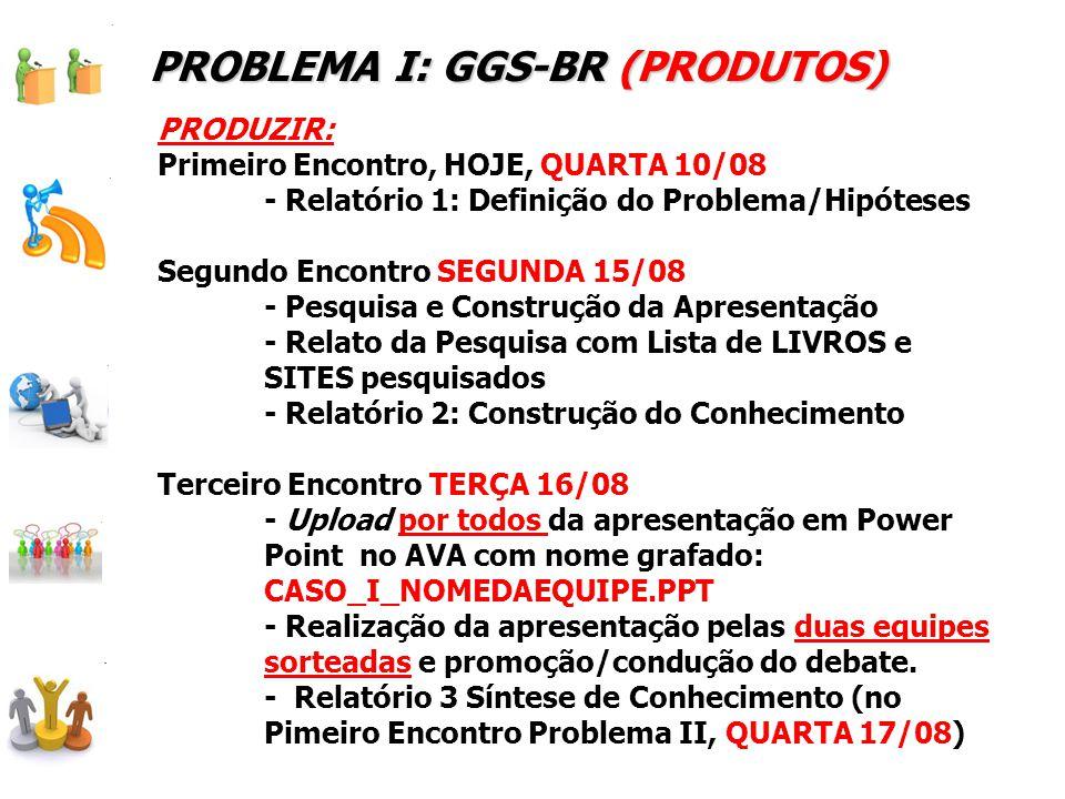 PROBLEMA I: GGS-BR (PRODUTOS) PRODUZIR: Primeiro Encontro, HOJE, QUARTA 10/08 - Relatório 1: Definição do Problema/Hipóteses Segundo Encontro SEGUNDA 15/08 - Pesquisa e Construção da Apresentação - Relato da Pesquisa com Lista de LIVROS e SITES pesquisados - Relatório 2: Construção do Conhecimento Terceiro Encontro TERÇA 16/08 - Upload por todos da apresentação em Power Point no AVA com nome grafado: CASO_I_NOMEDAEQUIPE.PPT - Realização da apresentação pelas duas equipes sorteadas e promoção/condução do debate.
