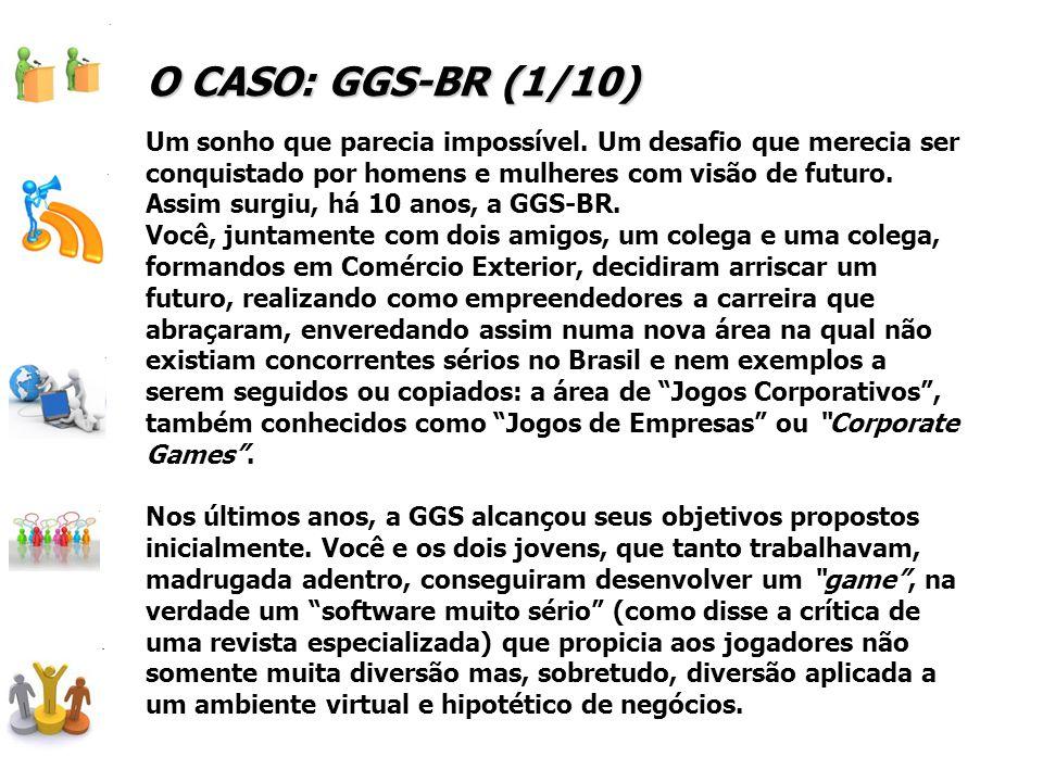 O CASO: GGS-BR (1/10) Um sonho que parecia impossível.