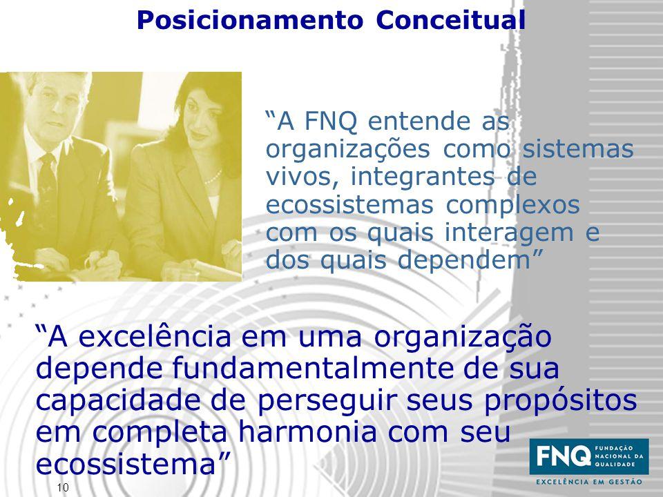 10 Posicionamento Conceitual A FNQ entende as organizações como sistemas vivos, integrantes de ecossistemas complexos com os quais interagem e dos quais dependem A excelência em uma organização depende fundamentalmente de sua capacidade de perseguir seus propósitos em completa harmonia com seu ecossistema