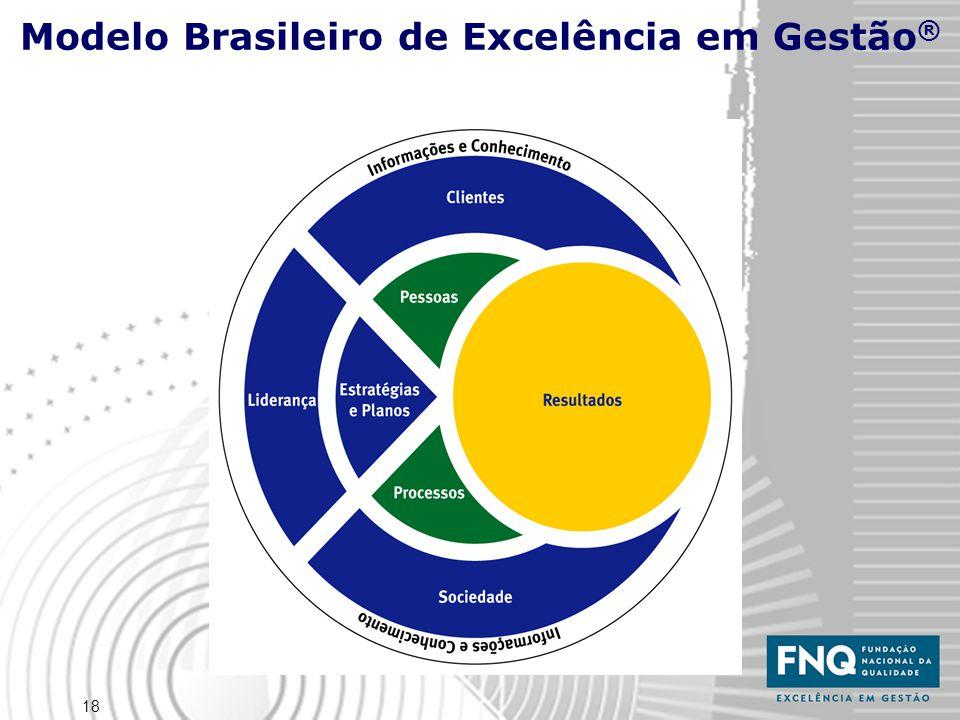 18 Modelo Brasileiro de Excelência em Gestão ®