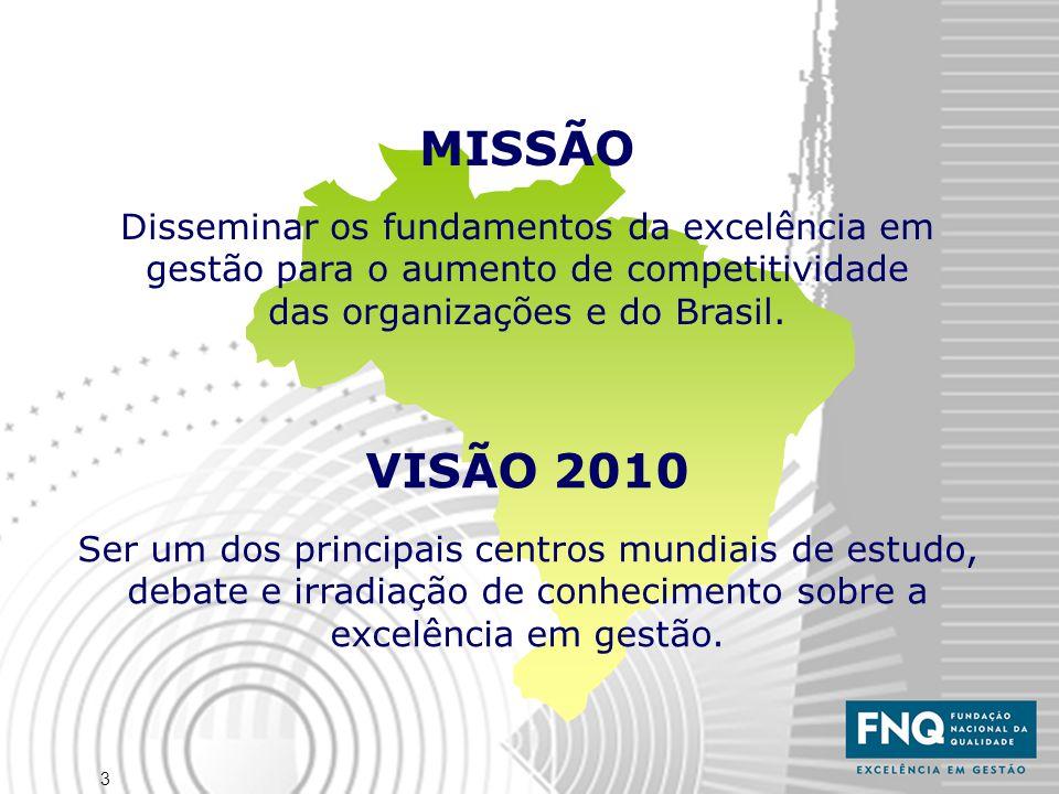 4 Rede Brasileira da Qualidade, Produtividade & Competitividade -16 ANOS DE EXCELÊNCIA EM GESTÃO- Um Brasil melhor se faz com qualidade de vida para todos