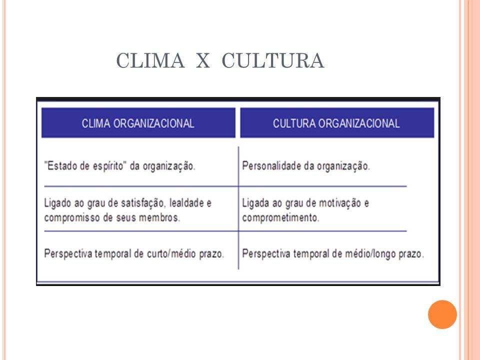CLIMA X CULTURA