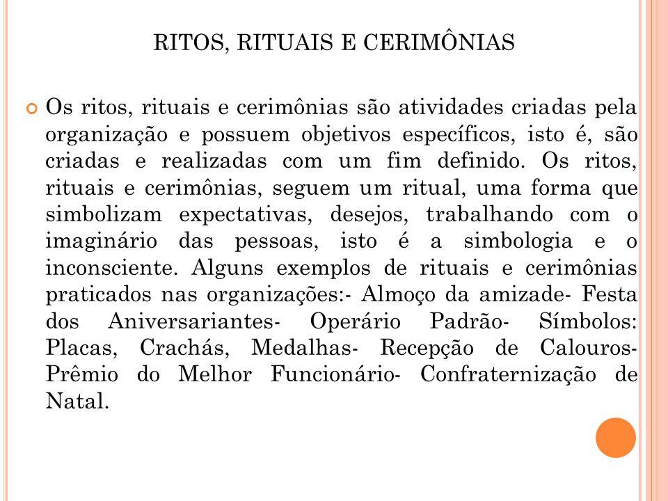 RITOS, RITUAIS E CERIMÔNIAS Os ritos, rituais e cerimônias são atividades criadas pela organização e possuem objetivos específicos, isto é, são criada