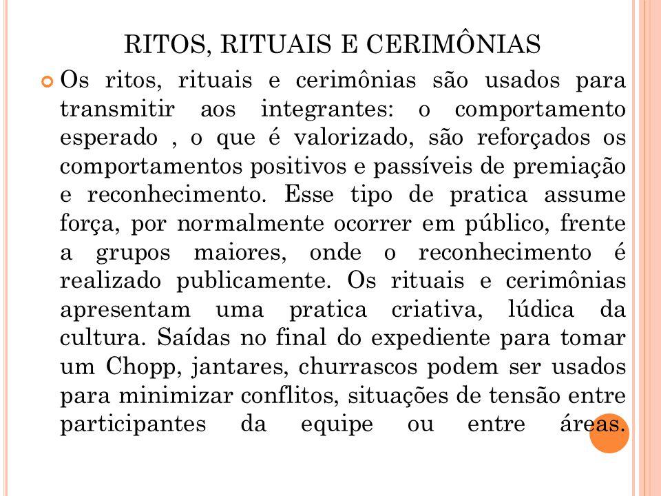 RITOS, RITUAIS E CERIMÔNIAS Os ritos, rituais e cerimônias são usados para transmitir aos integrantes: o comportamento esperado, o que é valorizado, s