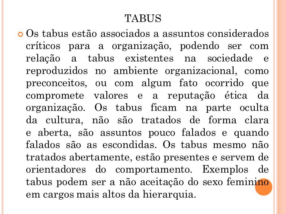 TABUS Os tabus estão associados a assuntos considerados críticos para a organização, podendo ser com relação a tabus existentes na sociedade e reprodu