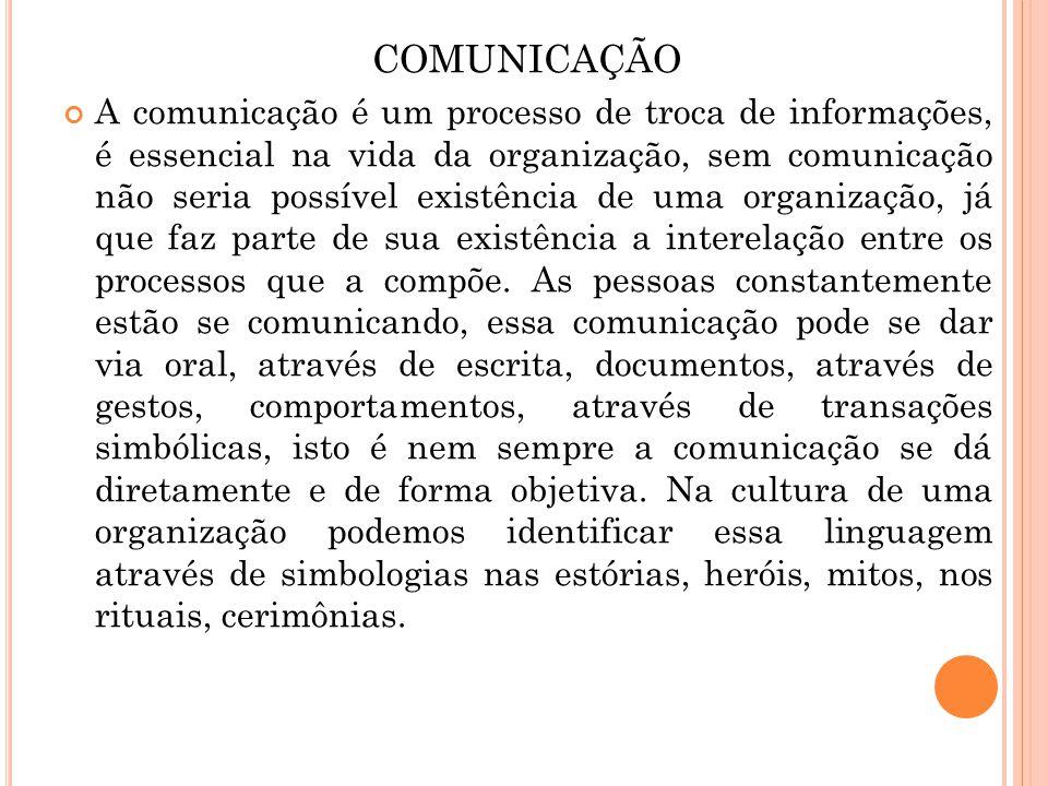 COMUNICAÇÃO A comunicação é um processo de troca de informações, é essencial na vida da organização, sem comunicação não seria possível existência de