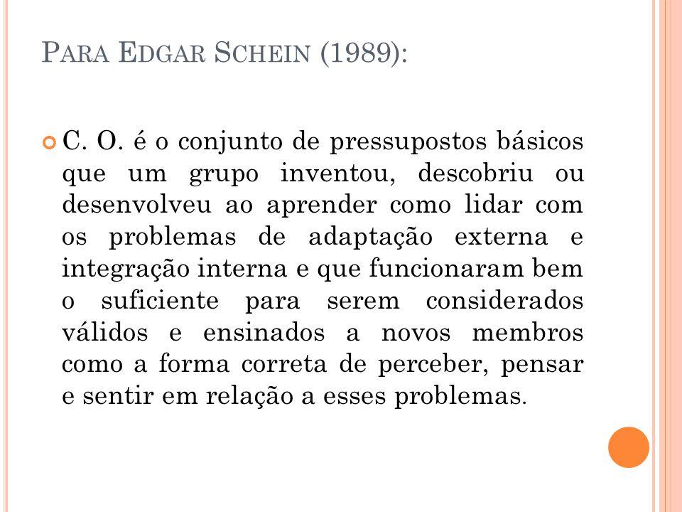 C. O. é o conjunto de pressupostos básicos que um grupo inventou, descobriu ou desenvolveu ao aprender como lidar com os problemas de adaptação extern