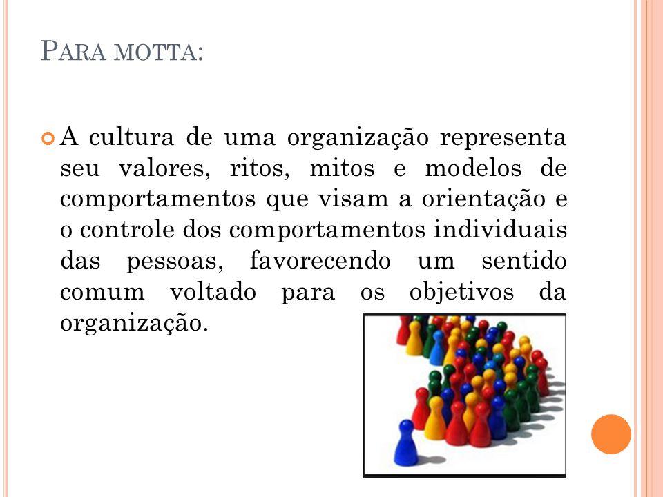P ARA MOTTA : A cultura de uma organização representa seu valores, ritos, mitos e modelos de comportamentos que visam a orientação e o controle dos co