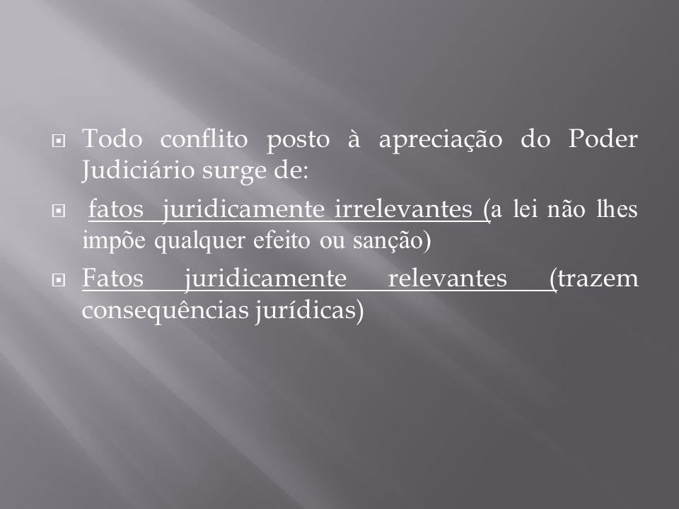  Todo conflito posto à apreciação do Poder Judiciário surge de:  fatos juridicamente irrelevantes ( a lei não lhes impõe qualquer efeito ou sanção)  Fatos juridicamente relevantes (trazem consequências jurídicas)
