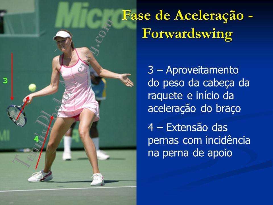 1 – Ponto de batimento à frente do corpo Ponto de contacto com a bola