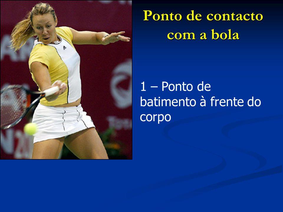 2 – Cotovelo por trás do pulso Ponto de contacto com a bola 2