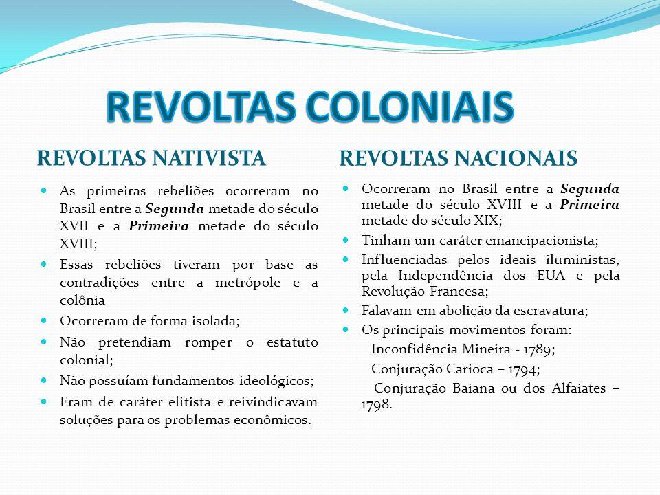 REVOLTAS NATIVISTA REVOLTAS NACIONAIS  As primeiras rebeliões ocorreram no Brasil entre a Segunda metade do século XVII e a Primeira metade do século