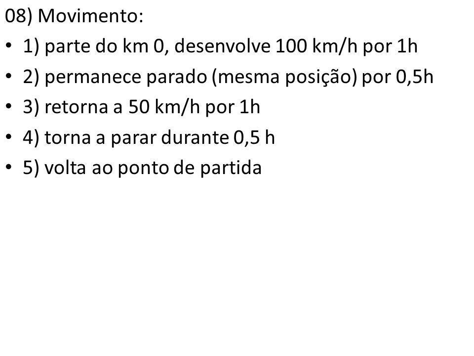 08) Movimento: • 1) parte do km 0, desenvolve 100 km/h por 1h • 2) permanece parado (mesma posição) por 0,5h • 3) retorna a 50 km/h por 1h • 4) torna