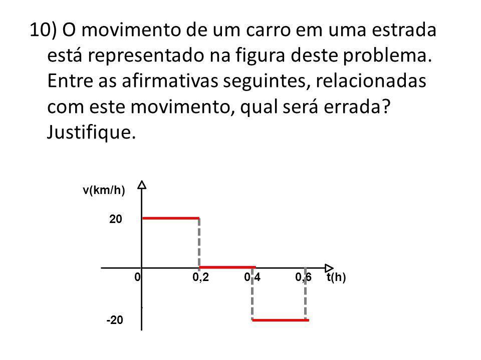 10) O movimento de um carro em uma estrada está representado na figura deste problema. Entre as afirmativas seguintes, relacionadas com este movimento