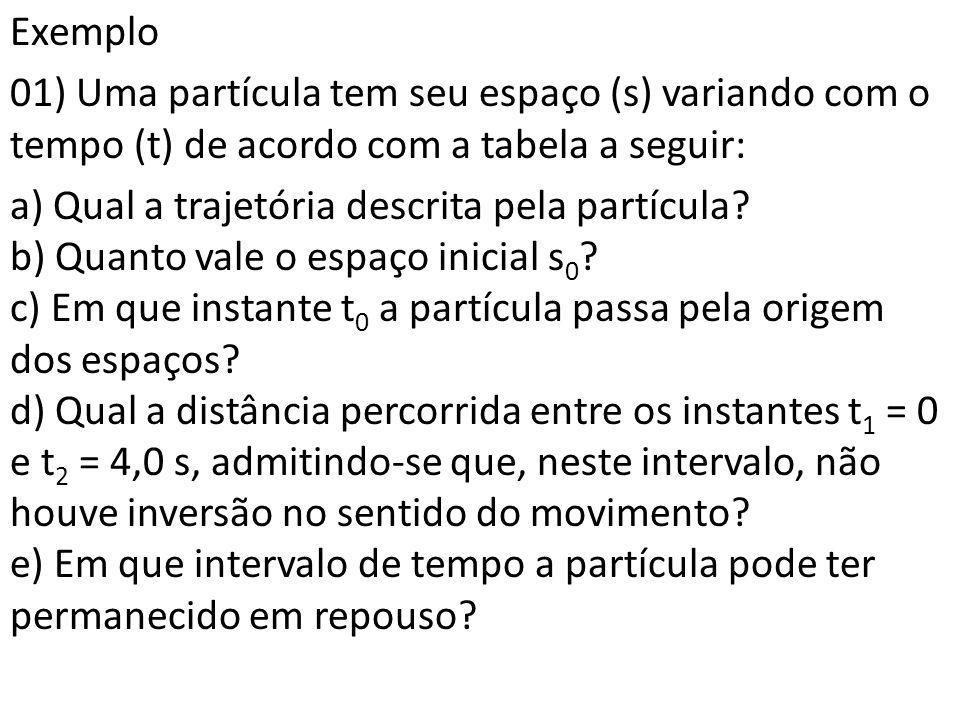 Exemplo 01) Uma partícula tem seu espaço (s) variando com o tempo (t) de acordo com a tabela a seguir: a) Qual a trajetória descrita pela partícula? b
