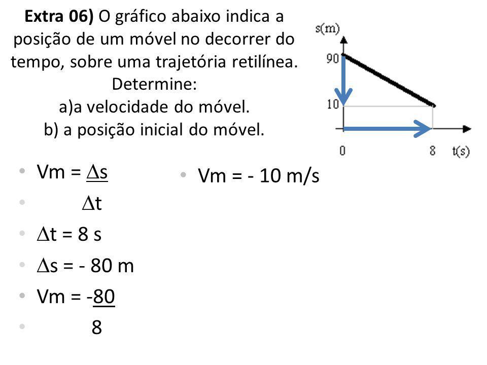 Extra 06) O gráfico abaixo indica a posição de um móvel no decorrer do tempo, sobre uma trajetória retilínea. Determine: a)a velocidade do móvel. b) a