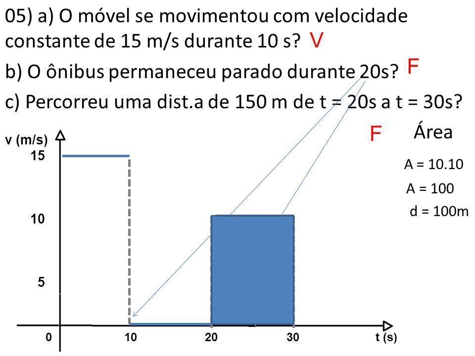 05) a) O móvel se movimentou com velocidade constante de 15 m/s durante 10 s? b) O ônibus permaneceu parado durante 20s? c) Percorreu uma dist.a de 15