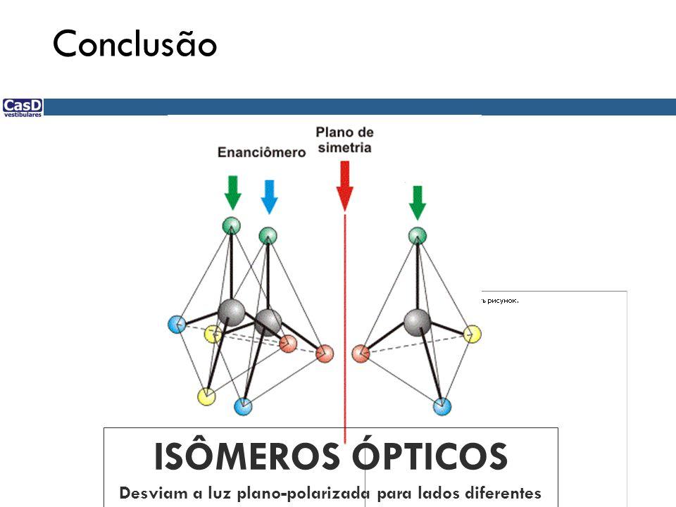 Conclusão ISÔMEROS ÓPTICOS Desviam a luz plano-polarizada para lados diferentes
