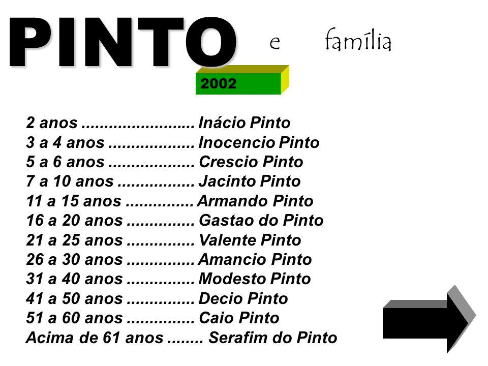 2002PINTO Sobre sua família !