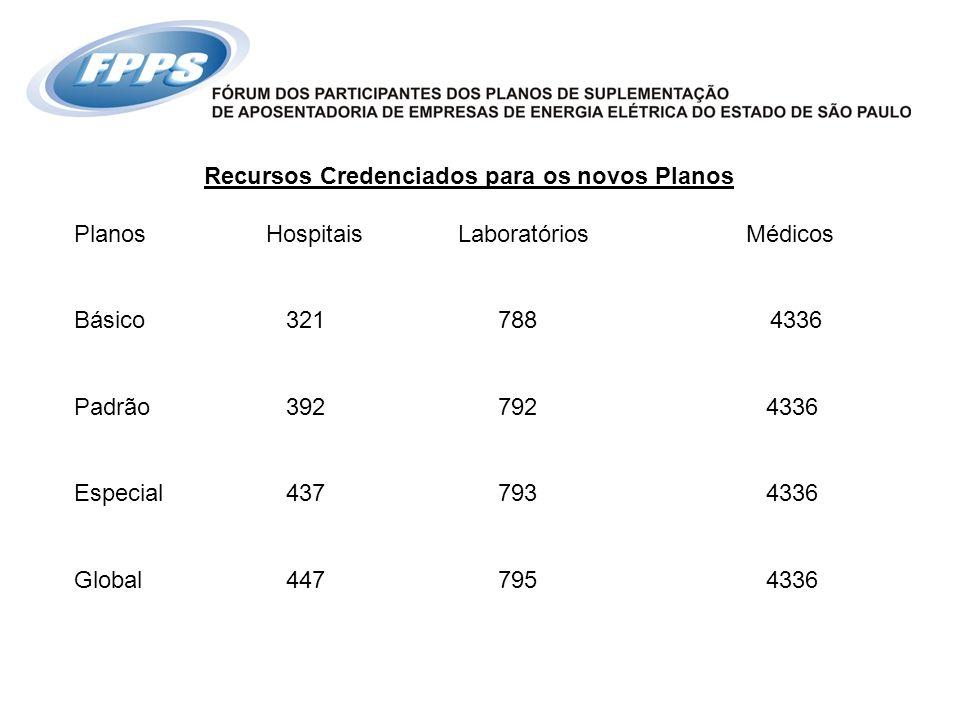 Recursos Credenciados para os novos Planos Planos Hospitais LaboratóriosMédicos Básico 321 788 4336 Padrão 392 792 4336 Especial 437 793 4336 Global 4