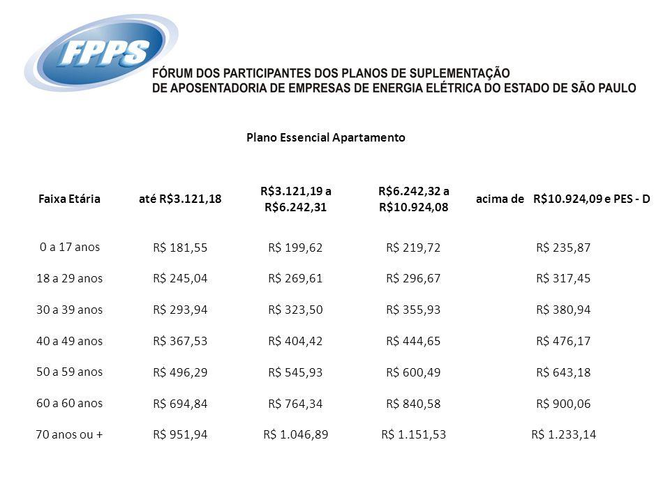 Plano Essencial Apartamento Faixa Etáriaaté R$3.121,18 R$3.121,19 a R$6.242,31 R$6.242,32 a R$10.924,08 acima de R$10.924,09 e PES - D 0 a 17 anosR$ 1
