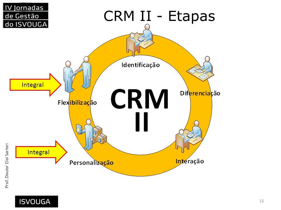 Prof. Doutor Eloi Sartori CRM II - Etapas 16 Integral