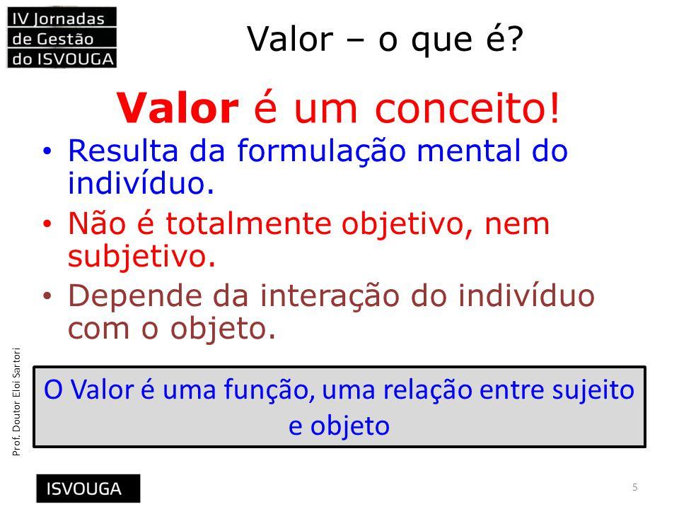 Prof.Doutor Eloi Sartori Valor – o que é. • Resulta da formulação mental do indivíduo.