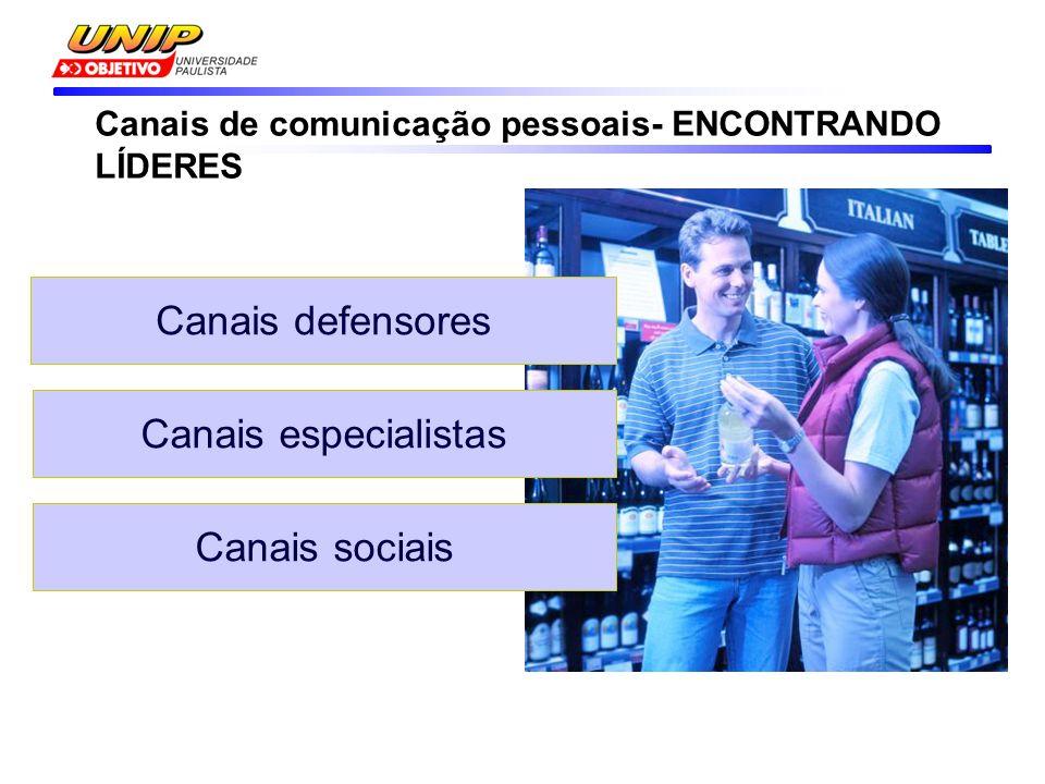Canais de comunicação pessoais- ENCONTRANDO LÍDERES Canais defensores Canais especialistas Canais sociais
