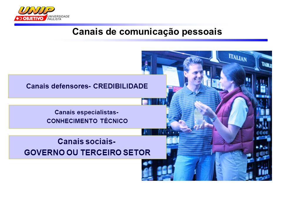Canais de comunicação pessoais Canais defensores- CREDIBILIDADE Canais especialistas- CONHECIMENTO TÉCNICO Canais sociais- GOVERNO OU TERCEIRO SETOR