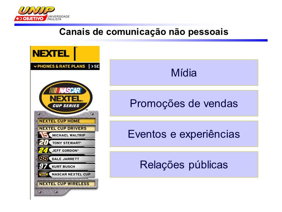 Canais de comunicação não pessoais Mídia Promoções de vendas Eventos e experiências Relações públicas