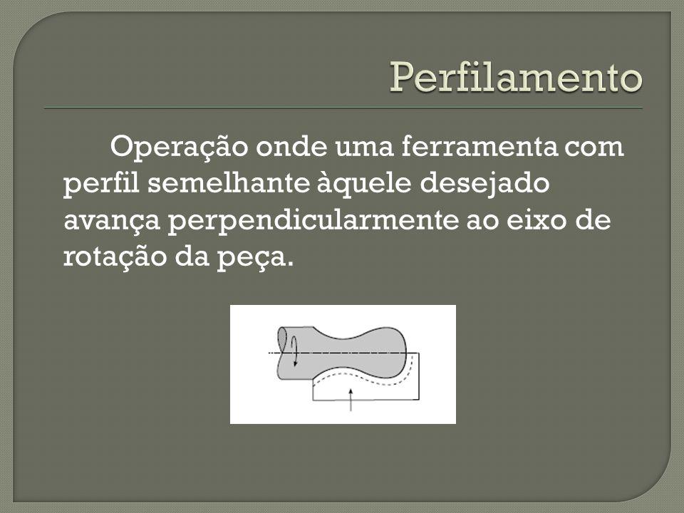 Operação onde uma ferramenta com perfil semelhante àquele desejado avança perpendicularmente ao eixo de rotação da peça.