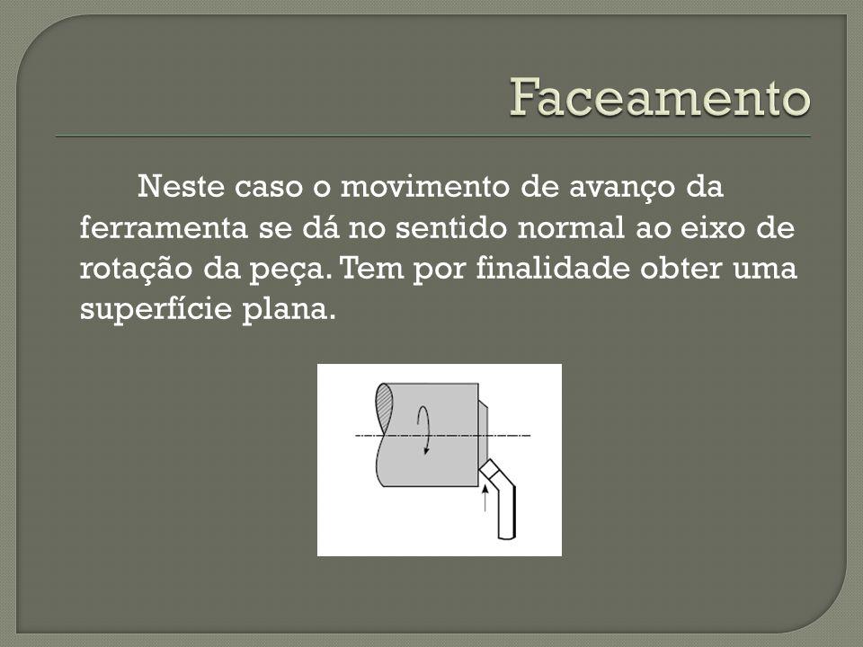 Neste caso o movimento de avanço da ferramenta se dá no sentido normal ao eixo de rotação da peça. Tem por finalidade obter uma superfície plana.