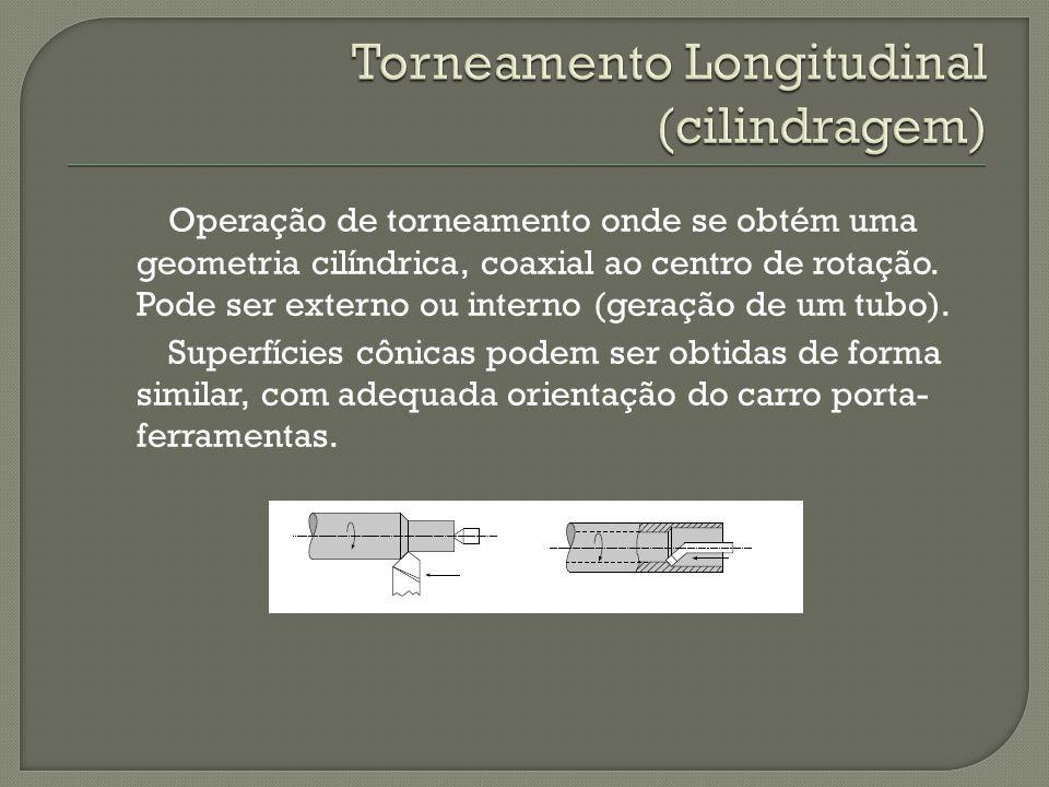 Operação de torneamento onde se obtém uma geometria cilíndrica, coaxial ao centro de rotação. Pode ser externo ou interno (geração de um tubo). Superf