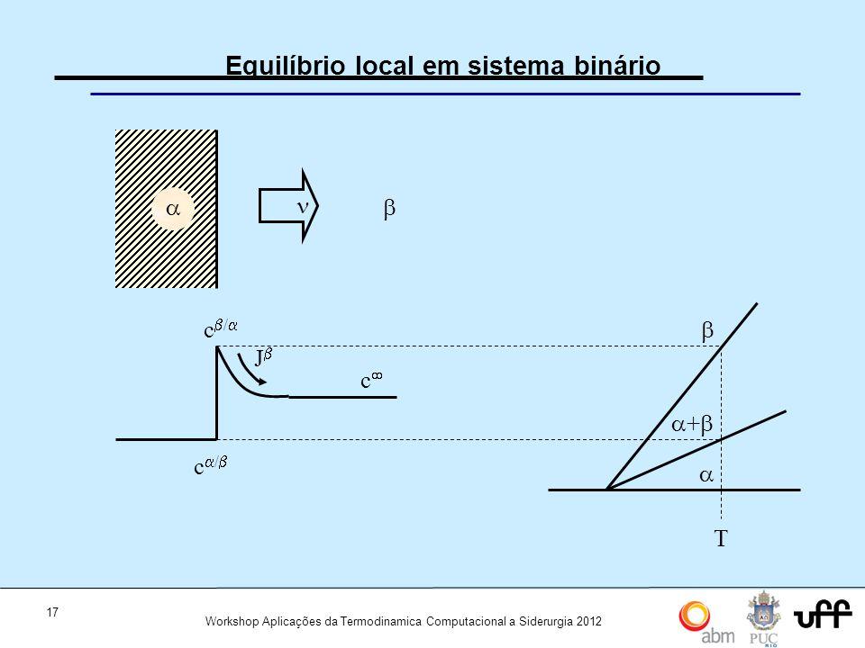 17 Workshop Aplicações da Termodinamica Computacional a Siderurgia 2012 Equilíbrio local em sistema binário     ++ c/c/ c/c/ cc JJ