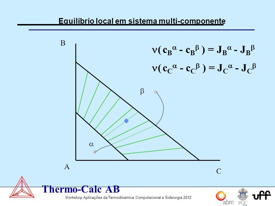 18 Workshop Aplicações da Termodinamica Computacional a Siderurgia 2012 Thermo-Calc AB Equilíbrio local em sistema multi-componente    ( c B  - c